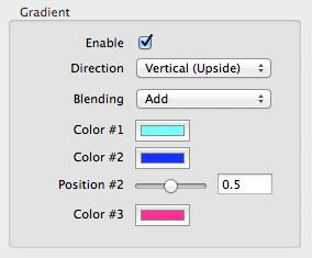 Gradient Parameters